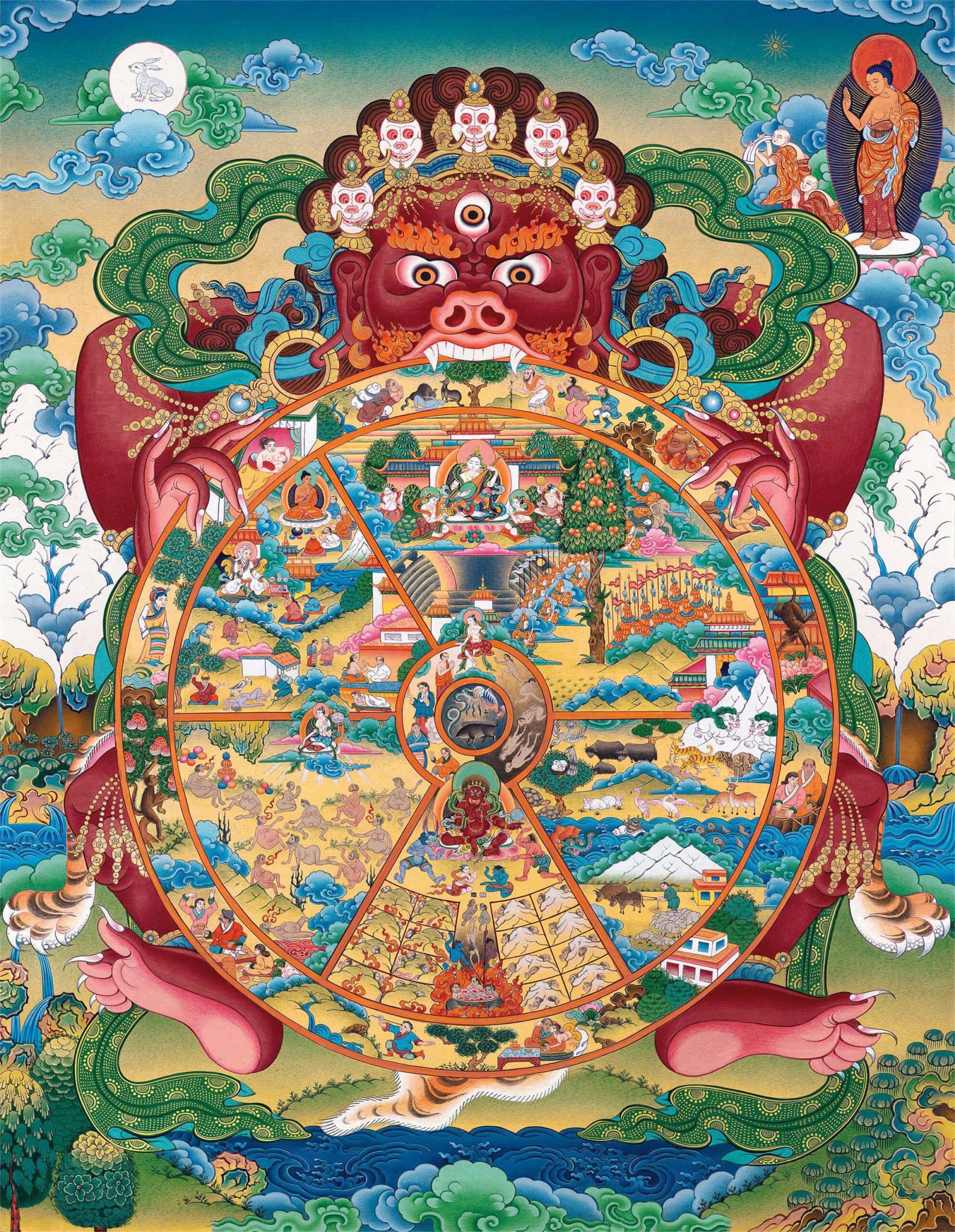 wheel of life, thangka, buddhist art